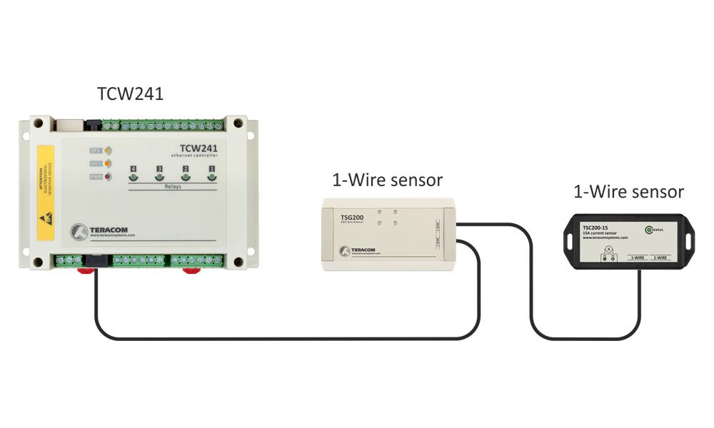 1-wire-carbon-dioxide-sensor-tsg200-app-1