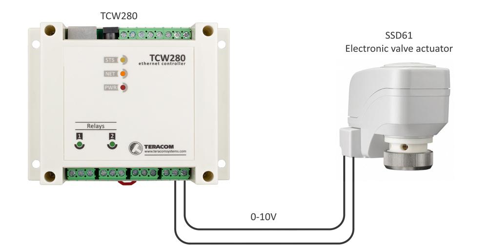 analog-output-module-tcw280-app1-electronic-valve-actuator