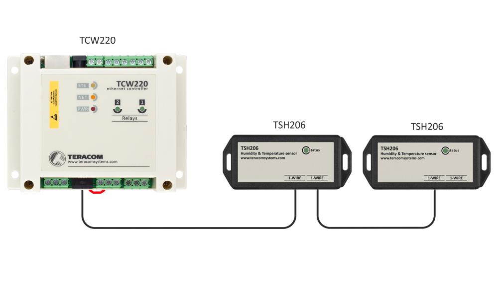 digital-humidity-sensor_tsh206-app-1