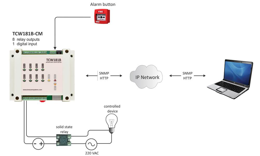 digital-io-module-tcw181b-cm-app-1