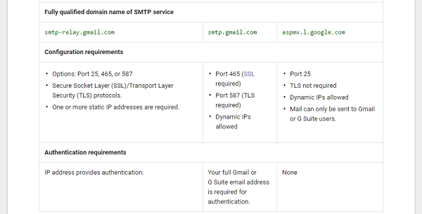 gmail smtp server settings