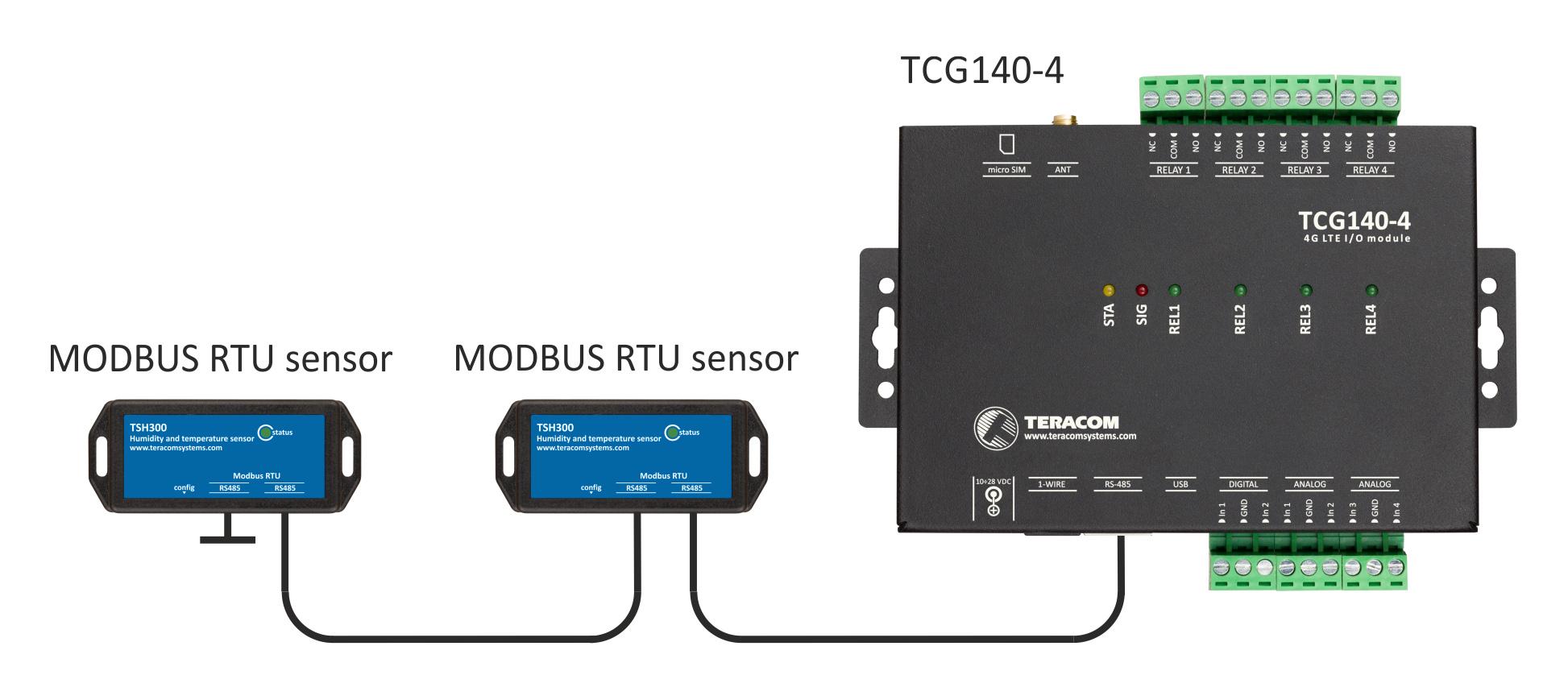 gsm-gprs-remote-io-module-tcg140-4-app3
