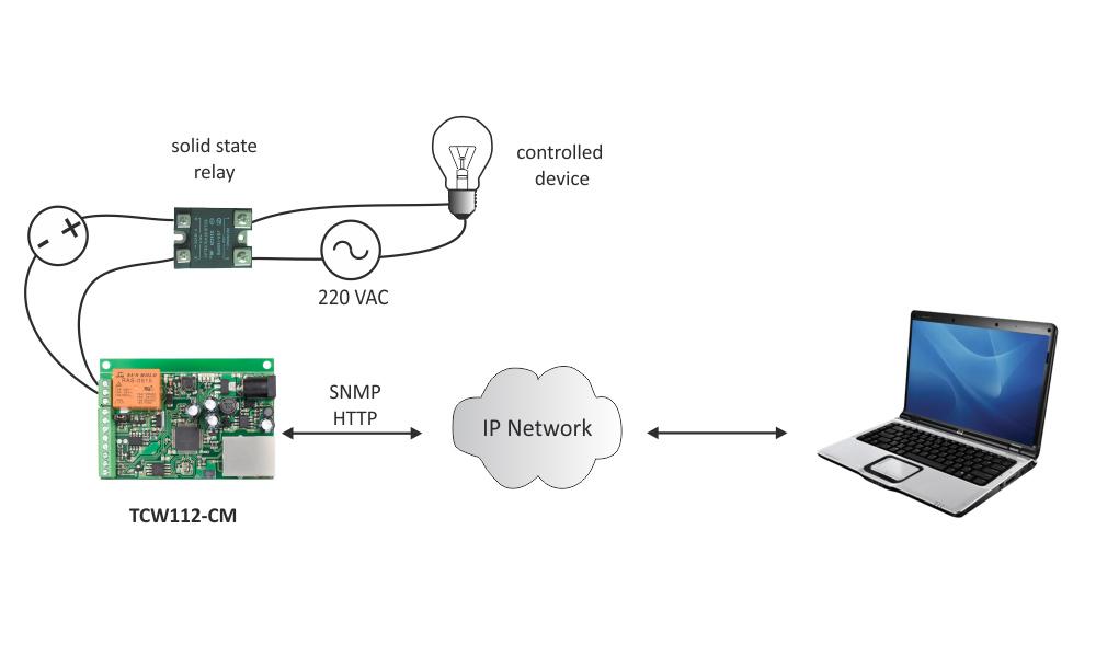 remote-environmental-monitoring-tcw112-cm-app-2