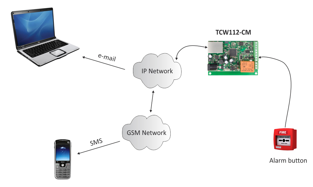 remote-environmental-monitoring-tcw112-cm-app-3