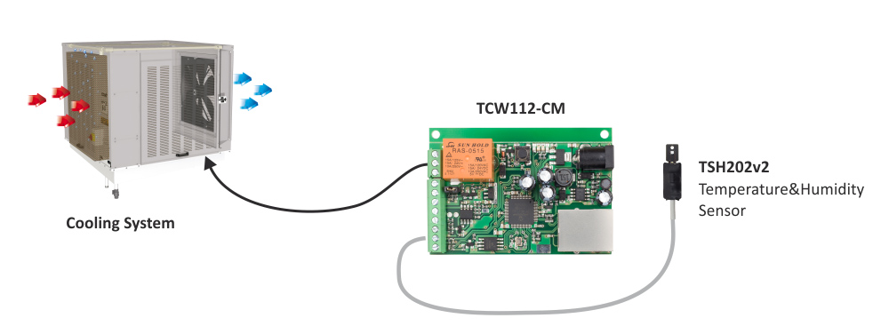 remote-environmental-monitoring-tcw112-cm-app-4