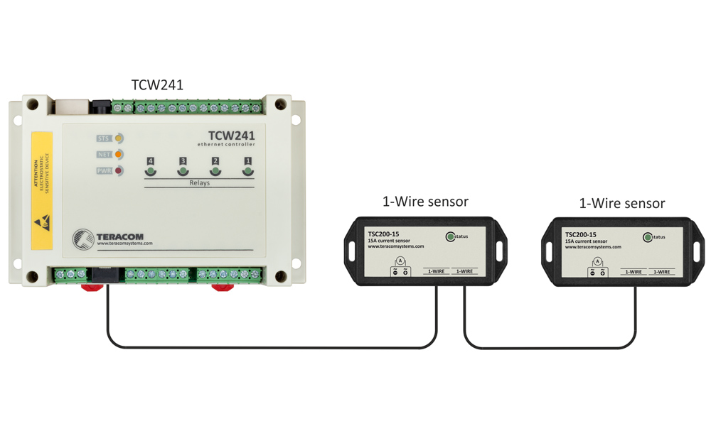 remote io module tcw241 app-2