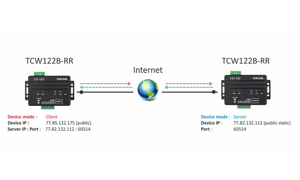 remote-relay-control-tcw122b-rr-app-1