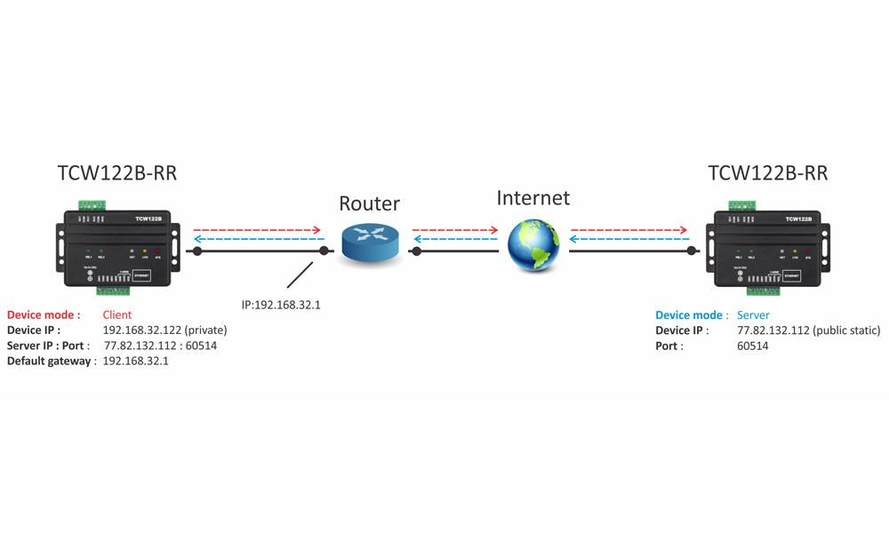 remote-relay-control-tcw122b-rr-app-4