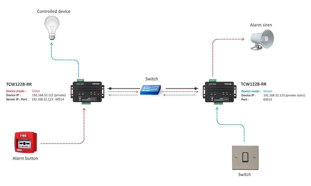 remote-relay-control-tcw122b-rr-app-5