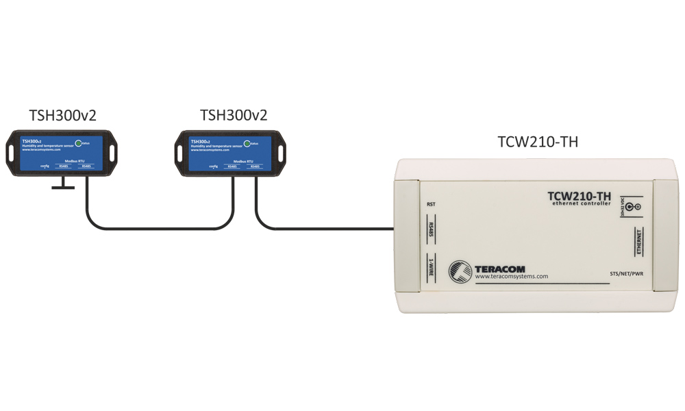 rs-485-humidity-and-temperature-sensor-tsh300-app-1