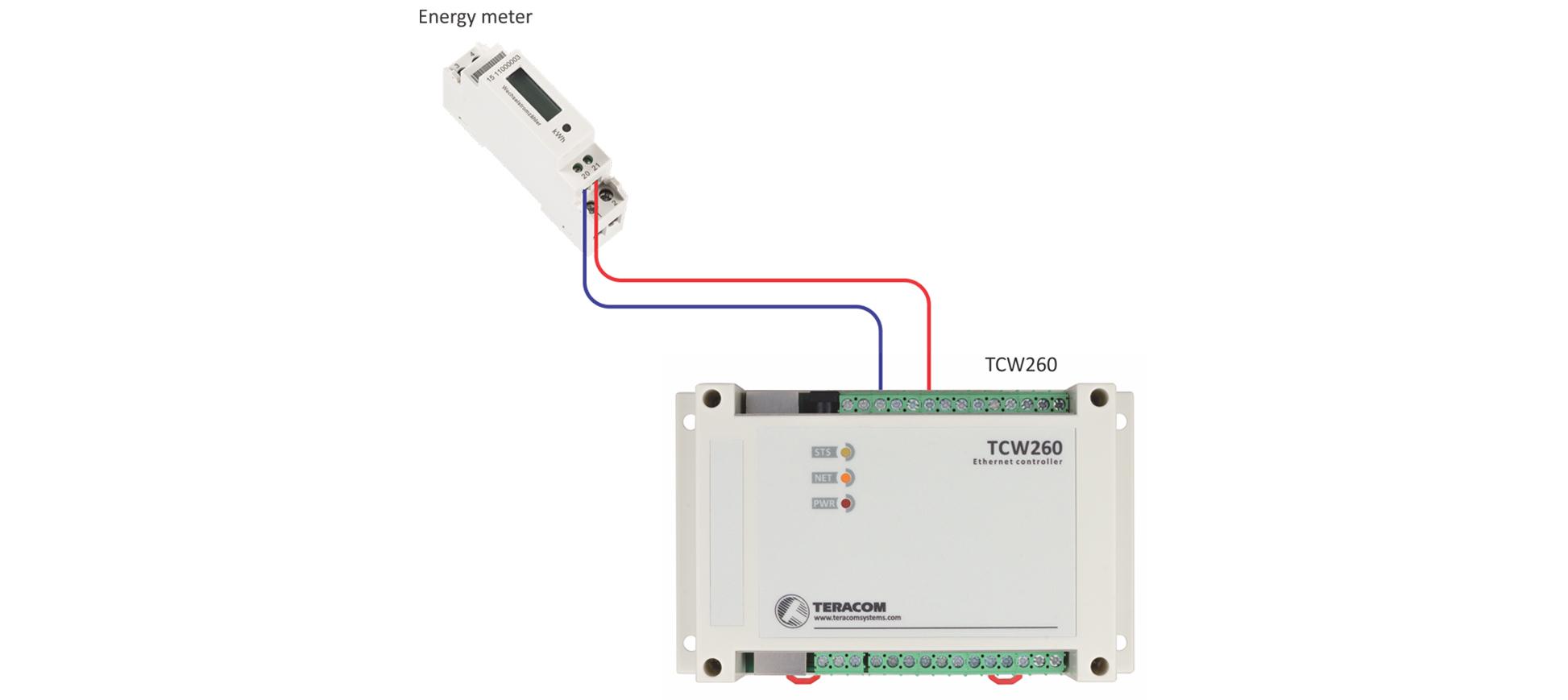 tcw260-appl-2