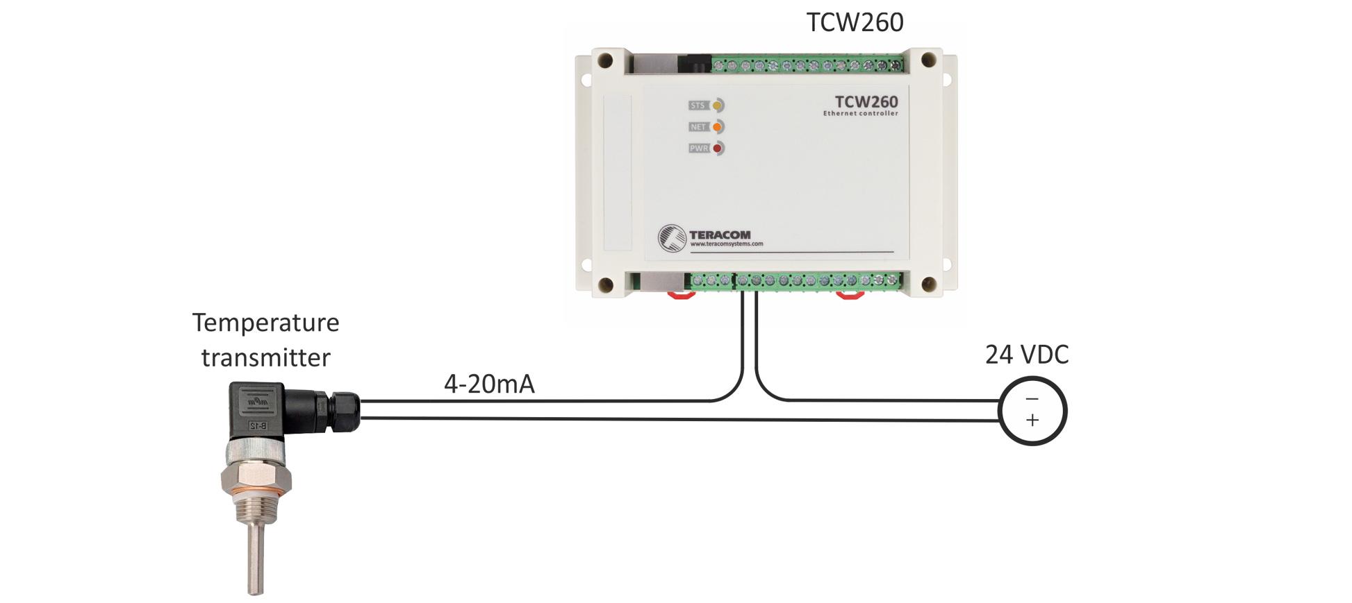 tcw260-appl-4
